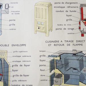 Affiche Scolaire Française Vintage – Rossignol