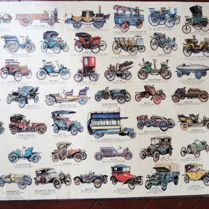 Grande Affiche Vintage Panodécor : Automobile
